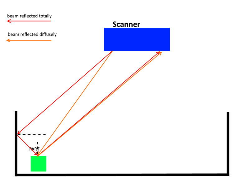 PhoXi Control Application - 3D scanning Knowledge base